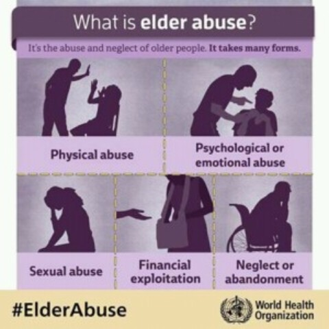 FORMS OF ELDER ABUSE